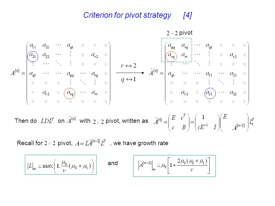 Criterion for pivot strategy [4]
